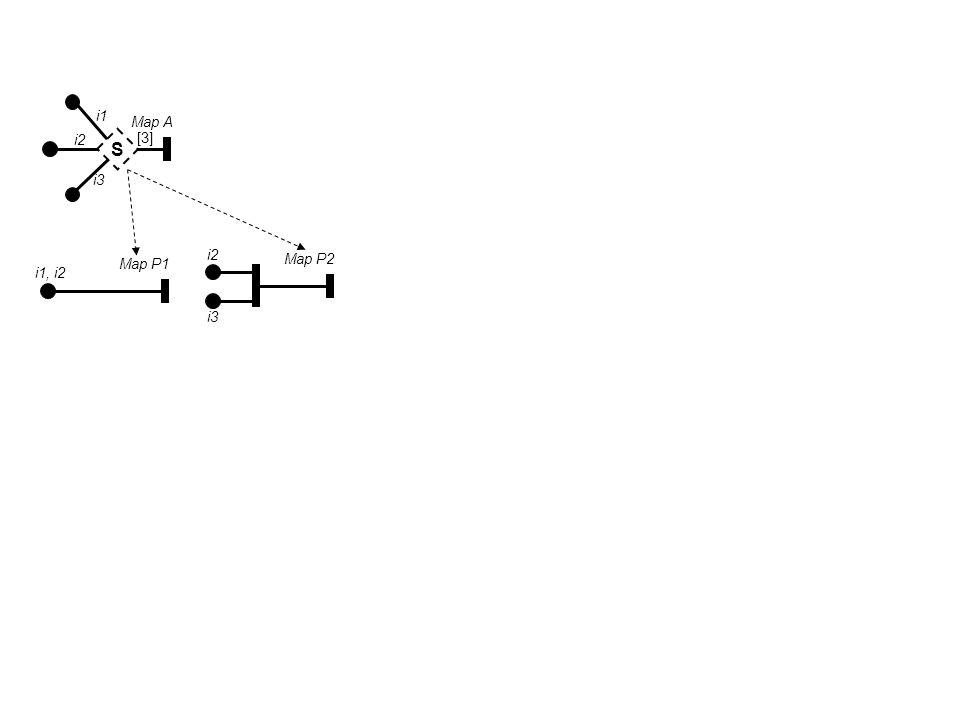 S Map P1 Map A i1 i2 i3 Map P2 i1, i2 i2 i3 [3]