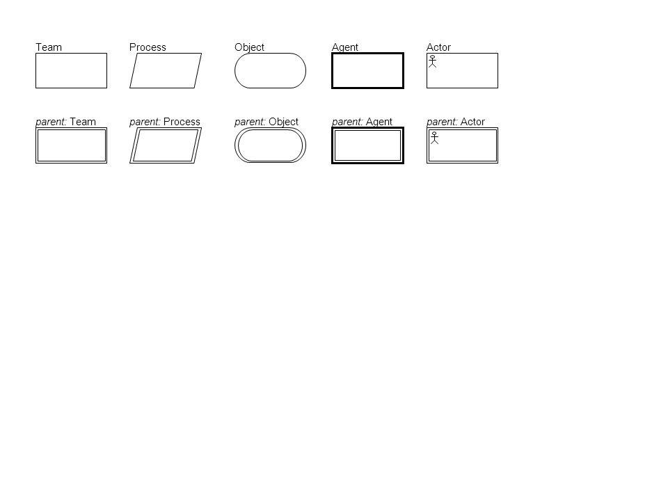 C1 C3 C1 C2 C3 i) Valid Containment C4 C5 C4 ii) Invalid Containmentiii) Valid Containment C6 C7 C8 C7 C6 C7 C8