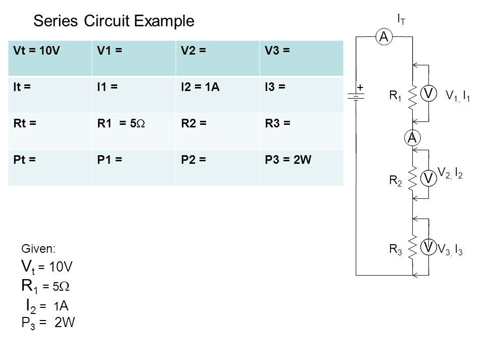 Series Circuit Example R3R3 A A V 1, I 1 + ITIT VV VV V 3, I 3 R1R1 VTVT Given: V t = 10V R 1 = 5  I 2 = 1 A P 3 = 2W R2R2 VV V 2, I 2 Vt = 10VV1 =V2 =V3 = It =I1 =I2 = 1AI3 = Rt = R1 = 5  R2 =R3 = Pt =P1 =P2 =P3 = 2W