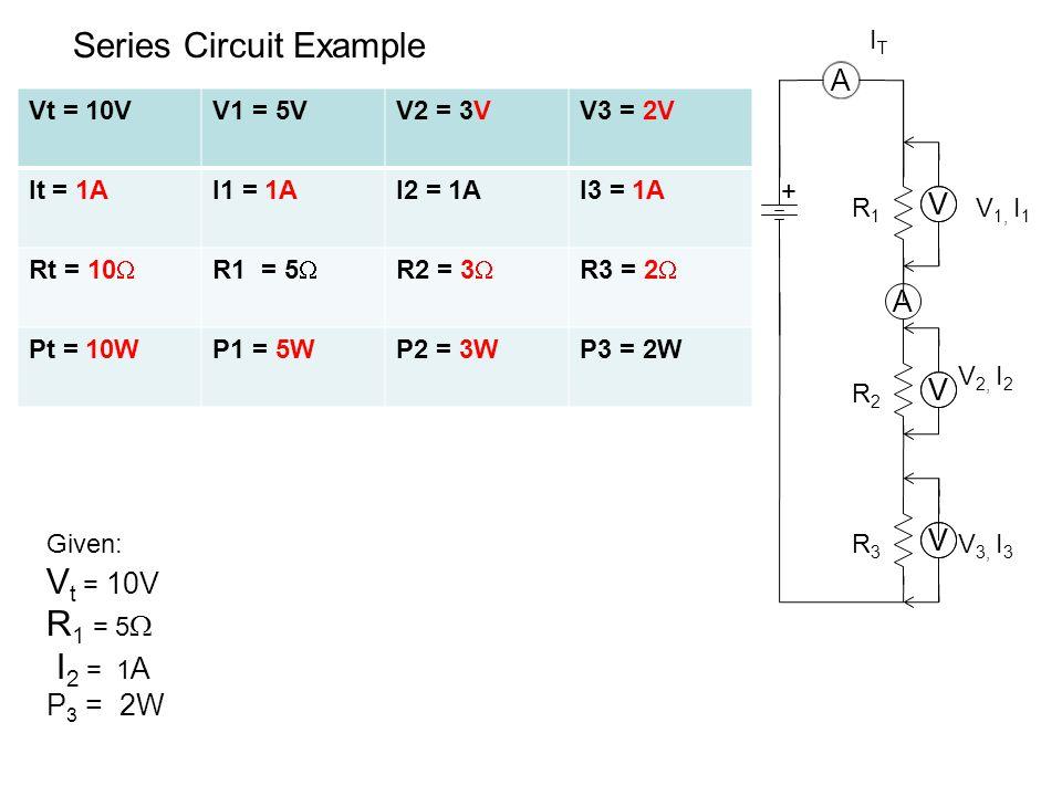 Series Circuit Example R3R3 A A V 1, I 1 + ITIT VV VV V 3, I 3 R1R1 VTVT Given: V t = 10V R 1 = 5  I 2 = 1 A P 3 = 2W R2R2 VV V 2, I 2 Vt = 10VV1 = 5VV2 = 3VV3 = 2V It = 1AI1 = 1AI2 = 1AI3 = 1A Rt = 10  R1 = 5  R2 = 3  R3 = 2  Pt = 10WP1 = 5WP2 = 3WP3 = 2W