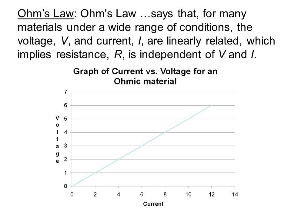 Ohm's Law: Ohm's Law …says that, for many materials under a wide range of conditions, the voltage, V, and current, I, are linearly related, which impl