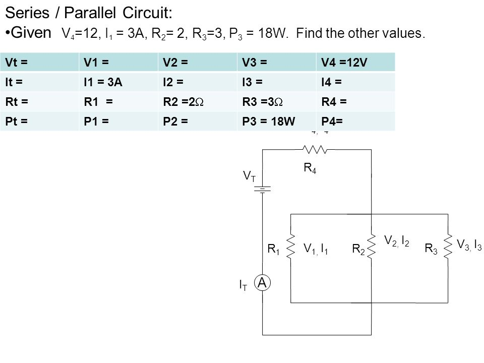 A ITIT R1R1 VTVT R2R2 Series / Parallel Circuit: Given V 4 =12, I 1 = 3A, R 2 = 2, R 3 =3, P 3 = 18W. Find the other values. V 3, I 3 V 2, I 2 R3R3 V