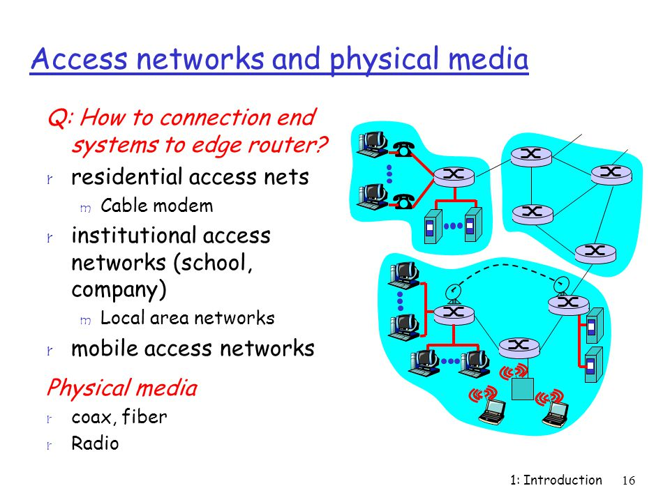 1: Introduction16 Access networks and physical media Q: How to connection end systems to edge router? r residential access nets m Cable modem r instit