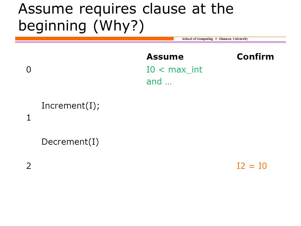 School of Computing Clemson University Assume requires clause at the beginning (Why ) AssumeConfirm 0I0 < max_int and … Increment(I); 1 Decrement(I) 2I2 = I0