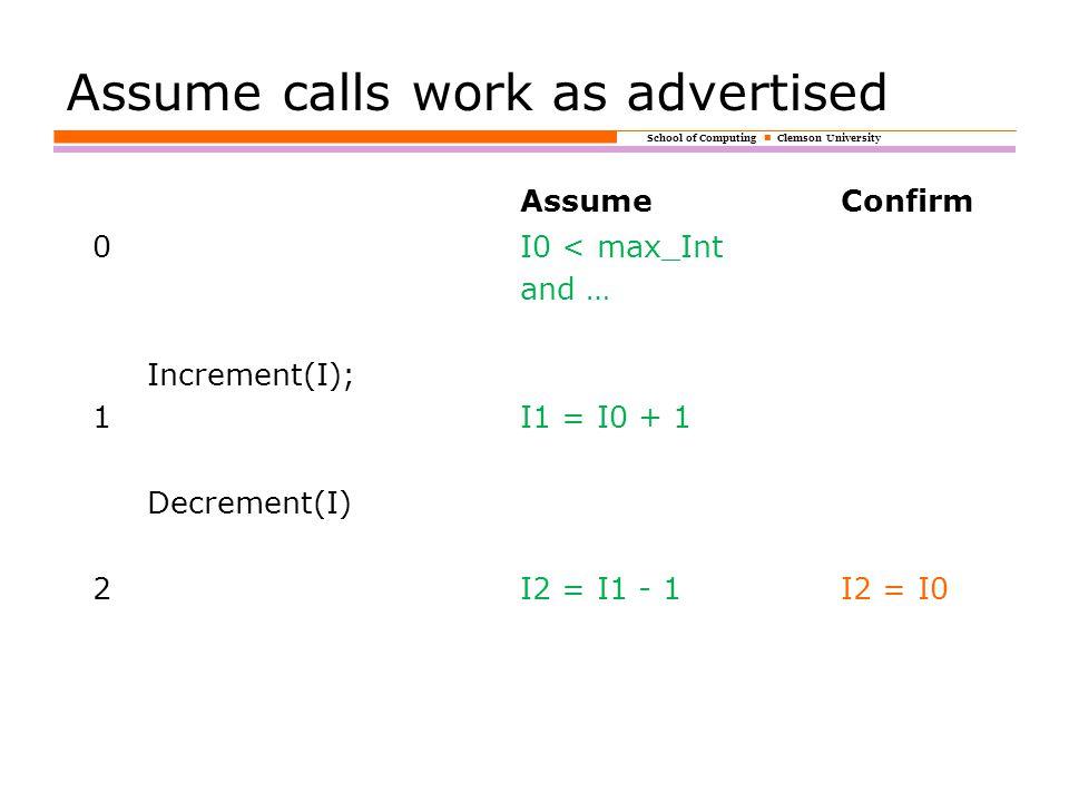 School of Computing Clemson University Assume calls work as advertised AssumeConfirm 0I0 < max_Int and … Increment(I); 1I1 = I0 + 1 Decrement(I) 2I2 = I1 - 1I2 = I0