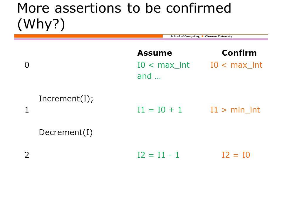 School of Computing Clemson University More assertions to be confirmed (Why?) AssumeConfirm 0I0 < max_int I0 < max_int and … Increment(I); 1I1 = I0 + 1 I1 > min_int Decrement(I) 2I2 = I1 - 1I2 = I0