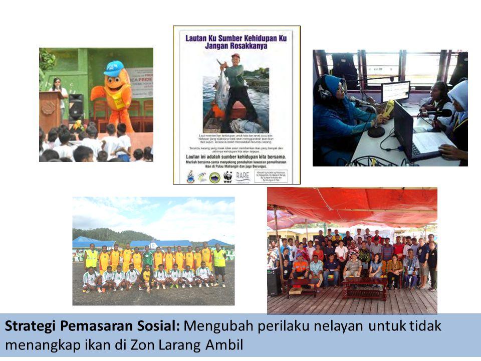 Strategi Pemasaran Sosial: Mengubah perilaku nelayan untuk tidak menangkap ikan di Zon Larang Ambil