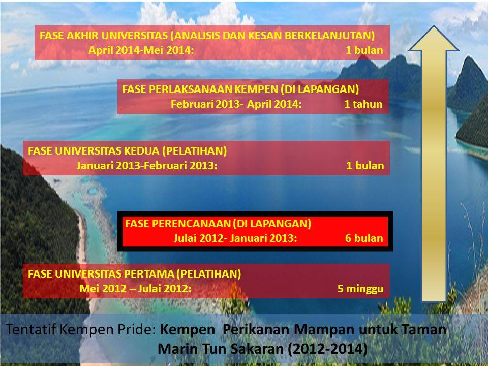 Tentatif Kempen Pride: Kempen Perikanan Mampan untuk Taman Marin Tun Sakaran (2012-2014) FASE UNIVERSITAS PERTAMA (PELATIHAN) Mei 2012 – Julai 2012: 5 minggu FASE PERENCANAAN (DI LAPANGAN) Julai 2012- Januari 2013: 6 bulan FASE UNIVERSITAS KEDUA (PELATIHAN) Januari 2013-Februari 2013: 1 bulan FASE PERLAKSANAAN KEMPEN (DI LAPANGAN) Februari 2013- April 2014: 1 tahun FASE AKHIR UNIVERSITAS (ANALISIS DAN KESAN BERKELANJUTAN) April 2014-Mei 2014: 1 bulan