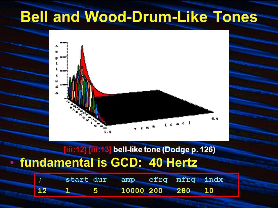 Bell and Wood-Drum-Like Tones fundamental is GCD: 40 Hertzfundamental is GCD: 40 Hertz [iii:12] [iii:13] bell-like tone (Dodge p. 126) ;startdurampcfr