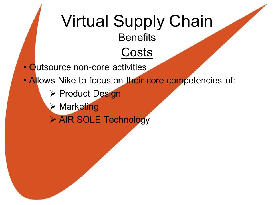 Virtual Supply Chain Benefits Costs Outsource non-core activities Allows Nike to focus on their core competencies of:  Product Design  Marketing  AIR SOLE Technology