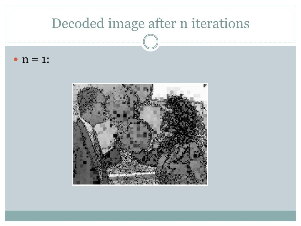 Decoded image after n iterations n = 1: