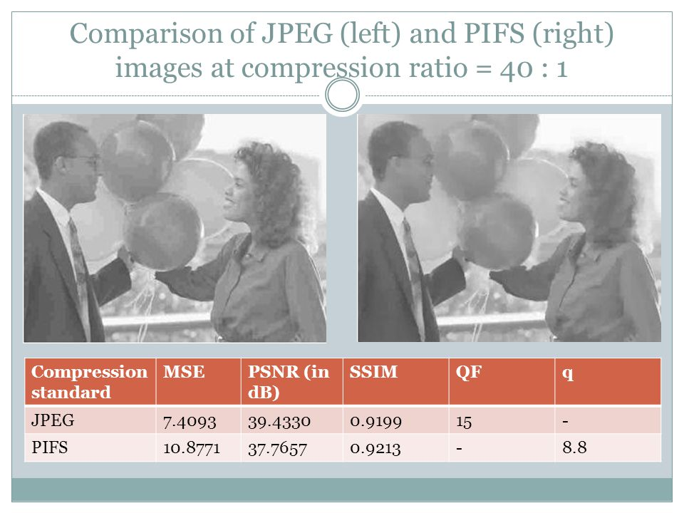 Comparison of JPEG (left) and PIFS (right) images at compression ratio = 40 : 1 Compression standard MSEPSNR (in dB) SSIMQFq JPEG7.409339.43300.919915