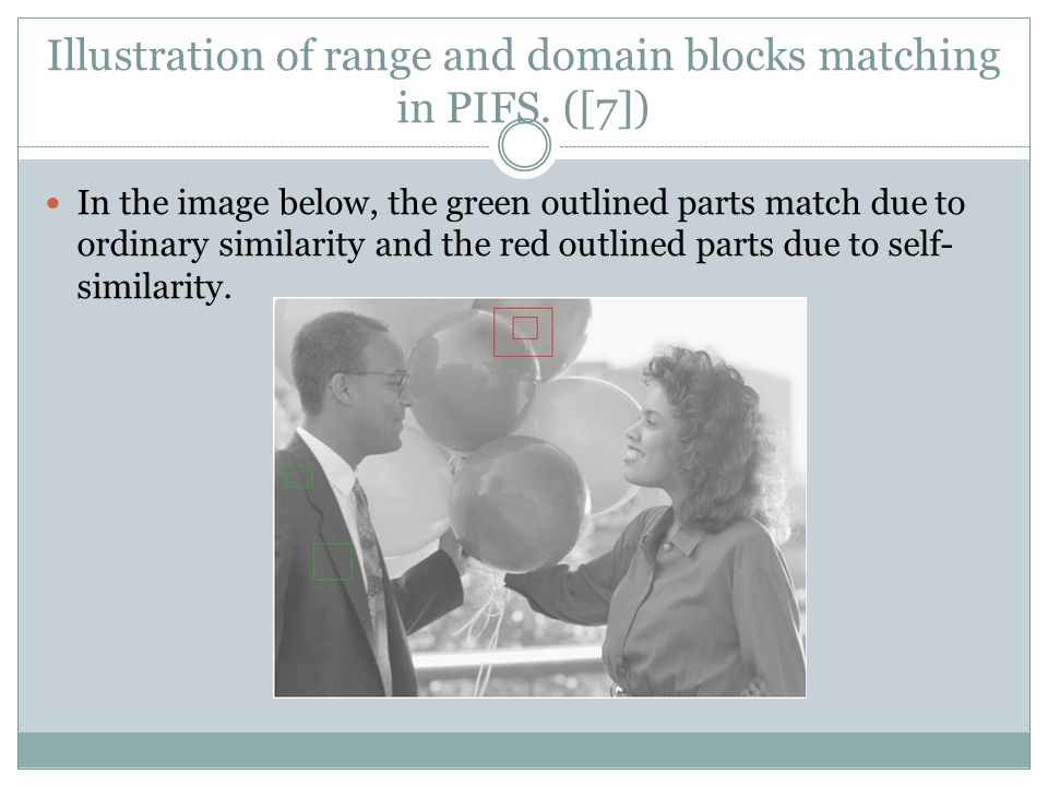 Illustration of range and domain blocks matching in PIFS. ([7]) In the image below, the green outlined parts match due to ordinary similarity and the
