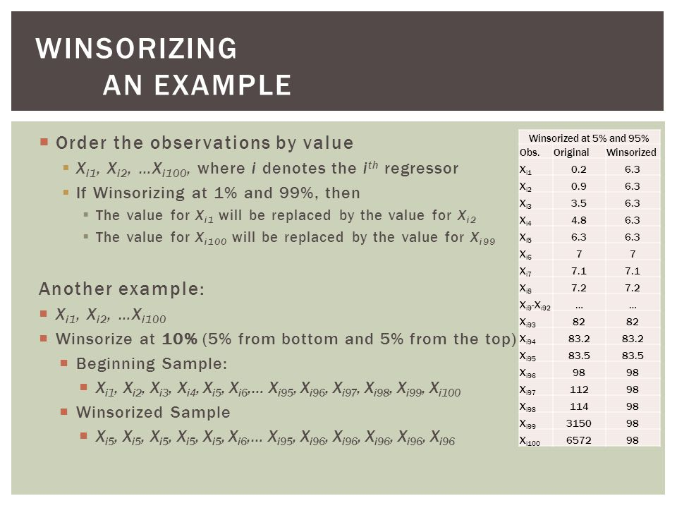  Order the observations by value  X i1, X i2, …X i100, where i denotes the i th regressor  If Winsorizing at 1% and 99%, then  The value for X i1 will be replaced by the value for X i2  The value for X i100 will be replaced by the value for X i99 Another example:  X i1, X i2, …X i100  Winsorize at 10% (5% from bottom and 5% from the top)  Beginning Sample:  X i1, X i2, X i3, X i4, X i5, X i6,… X i95, X i96, X i97, X i98, X i99, X i100  Winsorized Sample  X i5, X i5, X i5, X i5, X i5, X i6,… X i95, X i96, X i96, X i96, X i96, X i96 WINSORIZING AN EXAMPLE Winsorized at 5% and 95% Obs.OriginalWinsorized X i1 0.26.3 X i2 0.96.3 X i3 3.56.3 X i4 4.86.3 X i5 6.3 X i6 77 X i7 7.1 X i8 7.2 X i9 -X i92 …… X i93 82 X i94 83.2 X i95 83.5 X i96 98 X i97 11298 X i98 11498 X i99 315098 X i100 657298