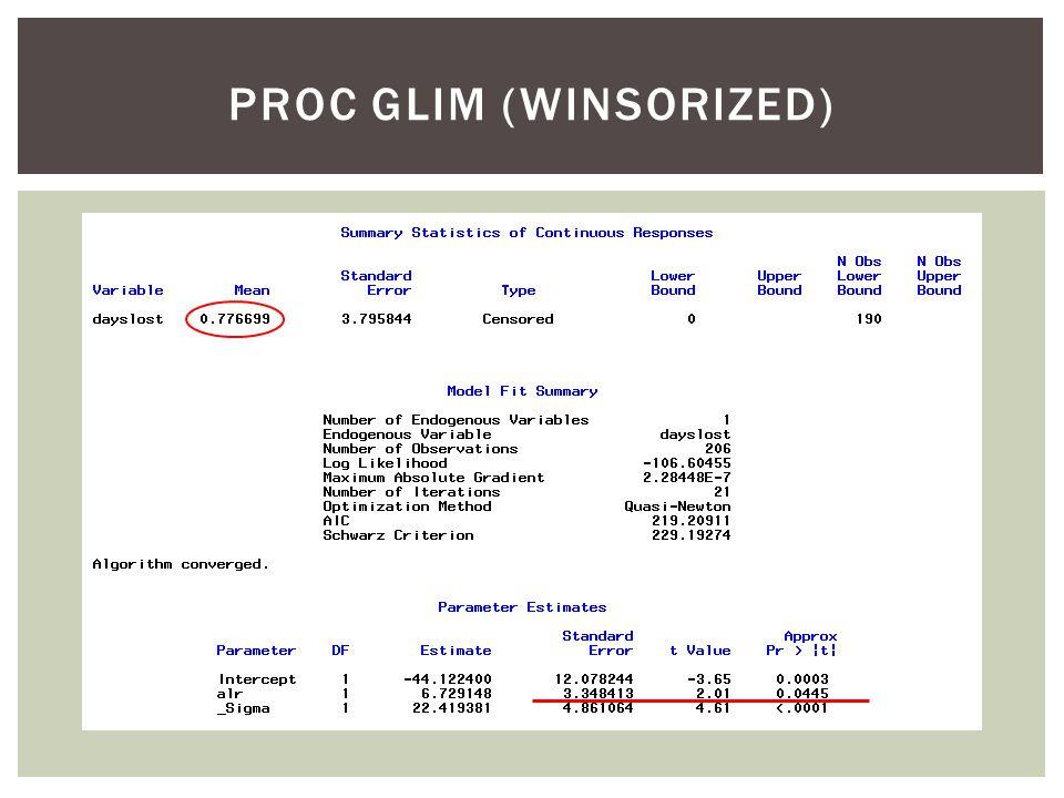 PROC GLIM (WINSORIZED)