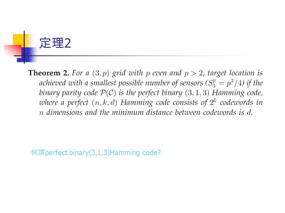 定理 2 何謂 perfect binary(3,1,3)Hamming code?