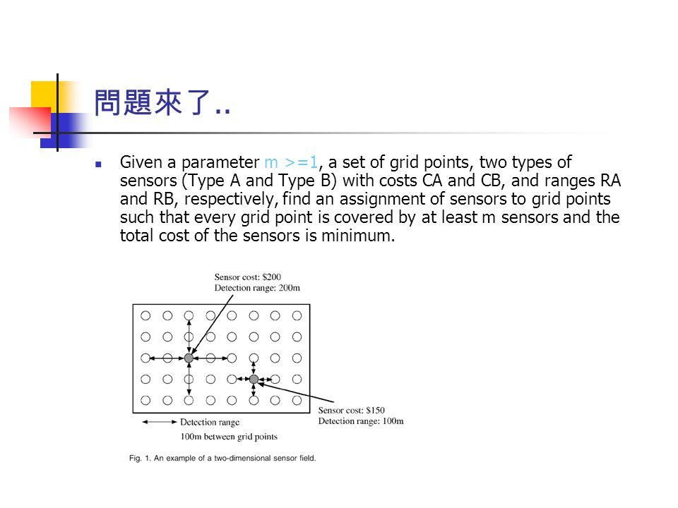 問題來了.. Given a parameter m >=1, a set of grid points, two types of sensors (Type A and Type B) with costs CA and CB, and ranges RA and RB, respectivel