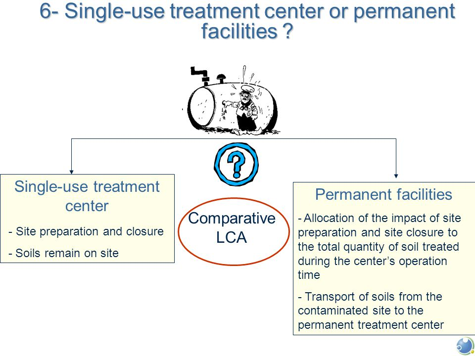6- Single-use treatment center or permanent facilities .