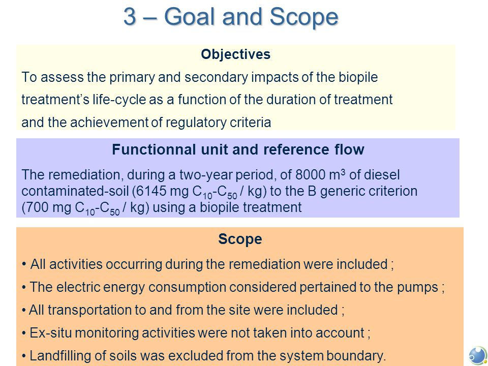 3 – Goal and Scope Objectives To assess the primary and secondary impacts of the biopile treatment's life-cycle as a function of the duration of treatment and the achievement of regulatory criteria Functionnal unit and reference flow The remediation, during a two-year period, of 8000 m 3 of diesel contaminated-soil (6145 mg C 10 -C 50 / kg) to the B generic criterion (700 mg C 10 -C 50 / kg) using a biopile treatment Scope All activities occurring during the remediation were included ; The electric energy consumption considered pertained to the pumps ; All transportation to and from the site were included ; Ex-situ monitoring activities were not taken into account ; Landfilling of soils was excluded from the system boundary.