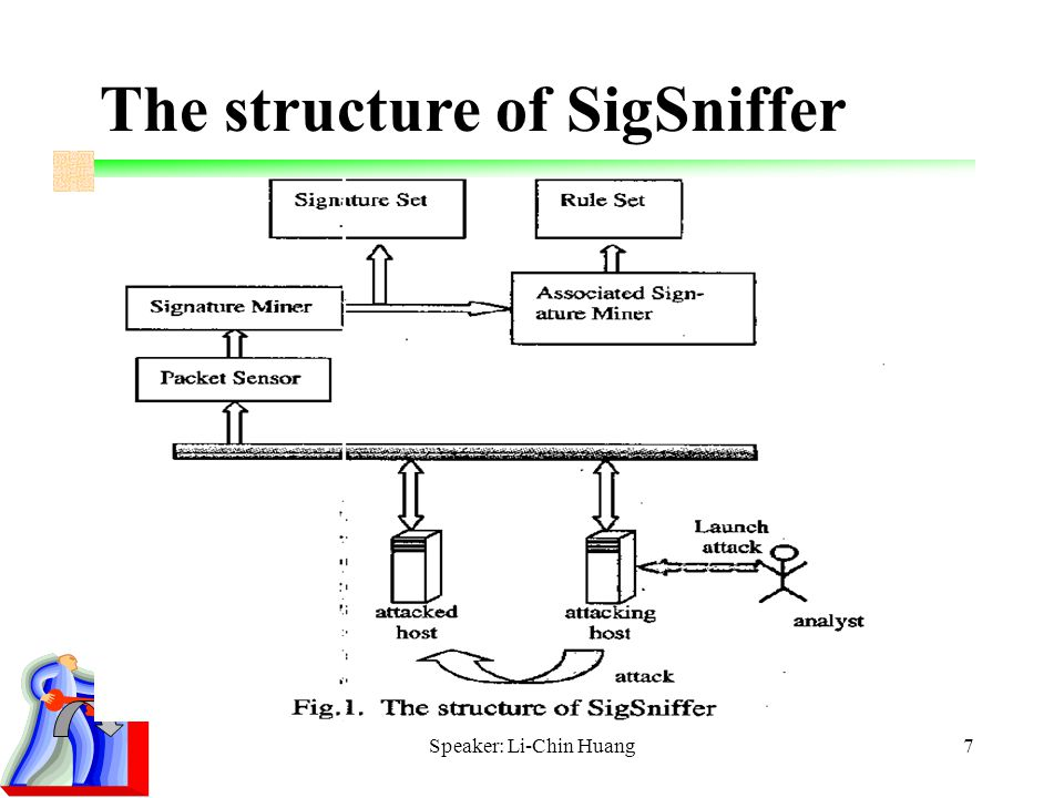 Speaker: Li-Chin Huang7 The structure of SigSniffer