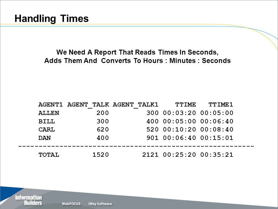 Handling Times AGENT1 AGENT_TALK AGENT_TALK1 TTIME TTIME1 ALLEN 200 300 00:03:20 00:05:00 BILL 300 400 00:05:00 00:06:40 CARL 620 520 00:10:20 00:08:40 DAN 400 901 00:06:40 00:15:01 --------------------------------------------------------- TOTAL 1520 2121 00:25:20 00:35:21 We Need A Report That Reads Times In Seconds, Adds Them And Converts To Hours : Minutes : Seconds