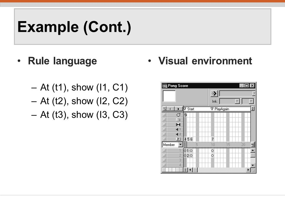 Example (Cont.) Rule language –At (t1), show (I1, C1) –At (t2), show (I2, C2) –At (t3), show (I3, C3) Visual environment