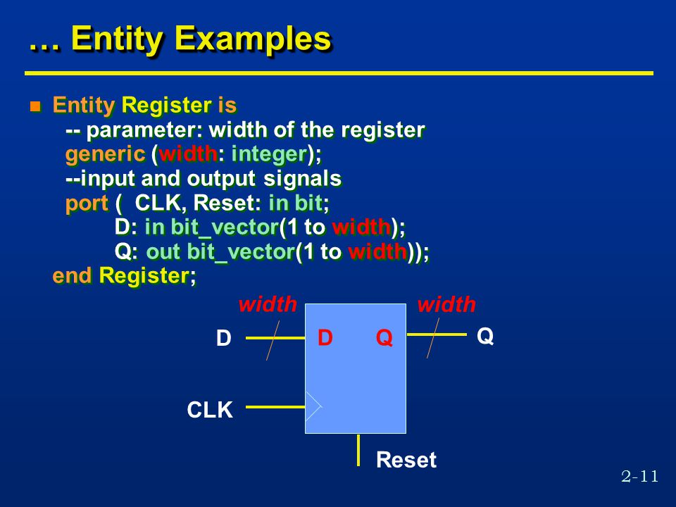 2-11 … Entity Examples n Entity Register is -- parameter: width of the register generic (width: integer); --input and output signals port ( CLK, Reset