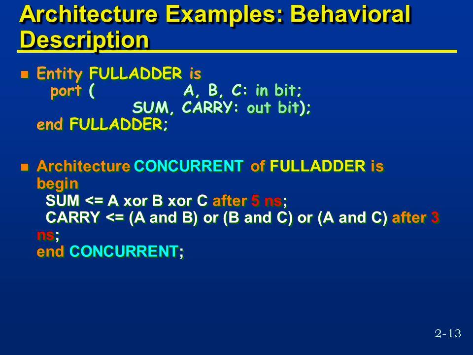 2-13 Architecture Examples: Behavioral Description Entity FULLADDER is port ( A, B, C: in bit; SUM, CARRY: out bit); end FULLADDER; n Architecture CON