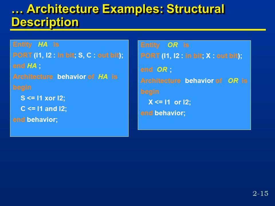 2-15 … Architecture Examples: Structural Description Entity HA is PORT (I1, I2 : in bit; S, C : out bit); end HA ; Architecture behavior of HA is begi