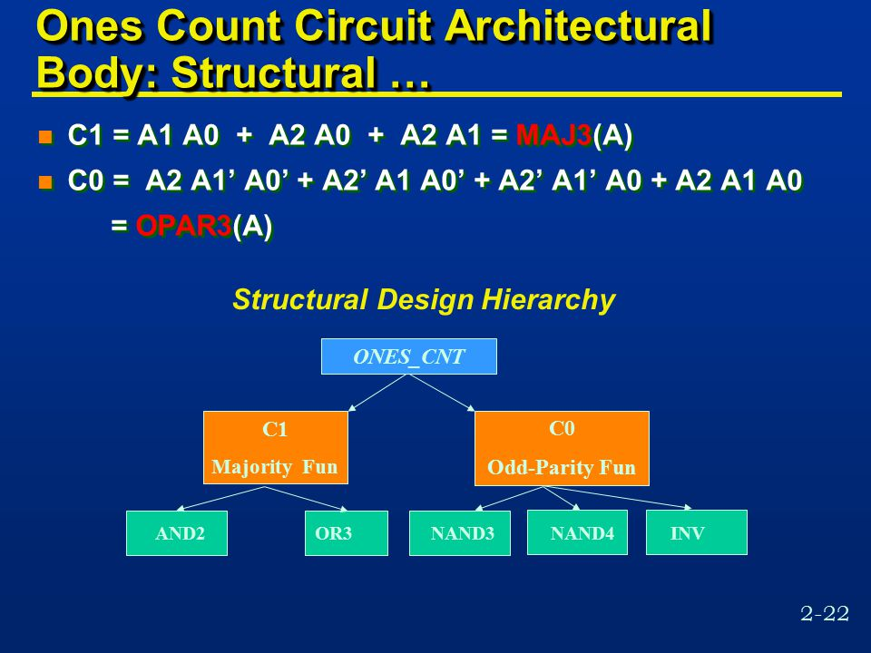 2-22 Ones Count Circuit Architectural Body: Structural … n C1 = A1 A0 + A2 A0 + A2 A1 = MAJ3(A) n C0 = A2 A1' A0' + A2' A1 A0' + A2' A1' A0 + A2 A1 A0 = OPAR3(A) n C1 = A1 A0 + A2 A0 + A2 A1 = MAJ3(A) n C0 = A2 A1' A0' + A2' A1 A0' + A2' A1' A0 + A2 A1 A0 = OPAR3(A) ONES_CNT C1 Majority Fun C0 Odd-Parity Fun AND2NAND3OR3NAND4 Structural Design Hierarchy INV