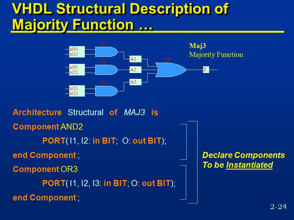 2-24 VHDL Structural Description of Majority Function … G1 G3 G2 x(0) x(1) x(0) x(2) x(1) x(2) G4 A2 A1 A3 Z Maj3 Majority Function Architecture Struc