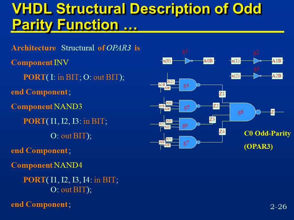 2-26 VHDL Structural Description of Odd Parity Function … Architecture Structural of OPAR3 is Component INV PORT( I: in BIT; O: out BIT); end Component ; Component NAND3 PORT( I1, I2, I3: in BIT; O: out BIT); end Component ; Component NAND4 PORT( I1, I2, I3, I4: in BIT; O: out BIT); end Component ;