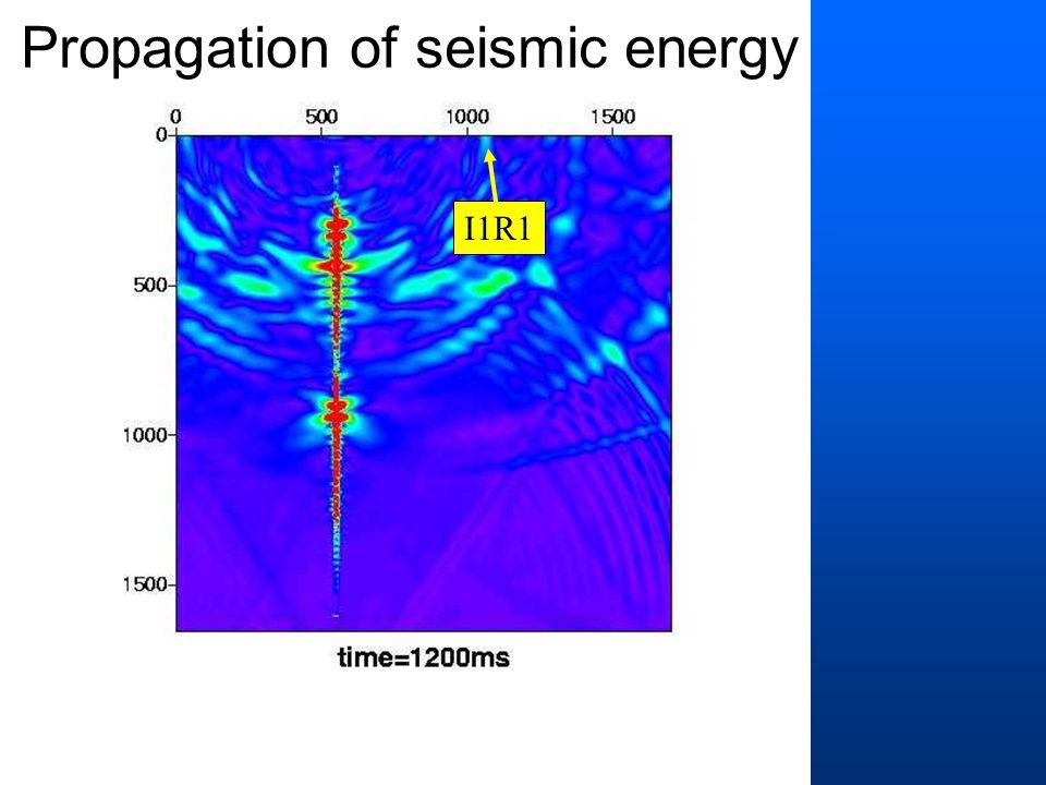 I1R1 Propagation of seismic energy