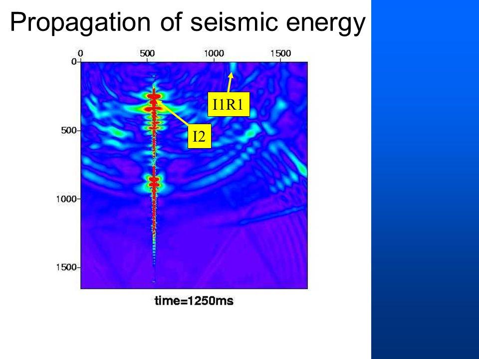 I2 I1R1 Propagation of seismic energy