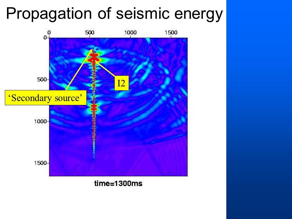 I2 'Secondary source' Propagation of seismic energy