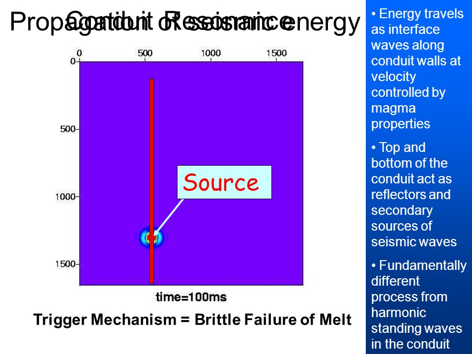 Source Propagation of seismic energy Conduit Resonance Energy travels as interface waves along conduit walls at velocity controlled by magma properties Top and bottom of the conduit act as reflectors and secondary sources of seismic waves Fundamentally different process from harmonic standing waves in the conduit Trigger Mechanism = Brittle Failure of Melt