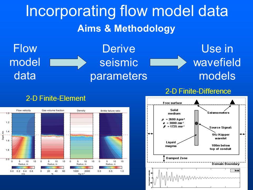 Incorporating flow model data Aims & Methodology Derive seismic parameters Flow model data 2-D Finite-Element Use in wavefield models 2-D Finite-Diffe