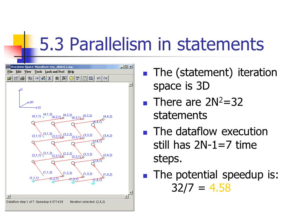 5.2 Iteration-level parallelism The iteration space is 2D.