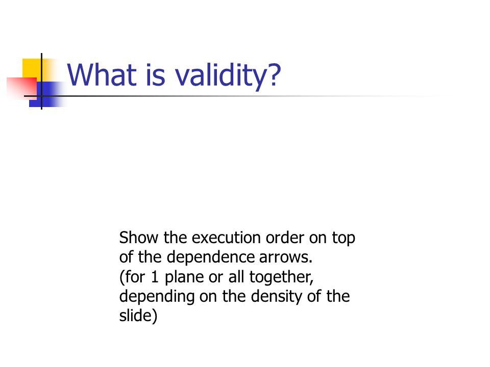 5.5 Define the partition planes partitions hyper-planes