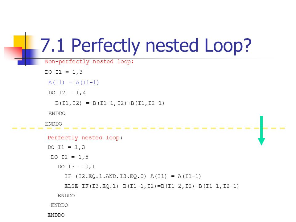 7. Non-perfectly nested loop What is it.