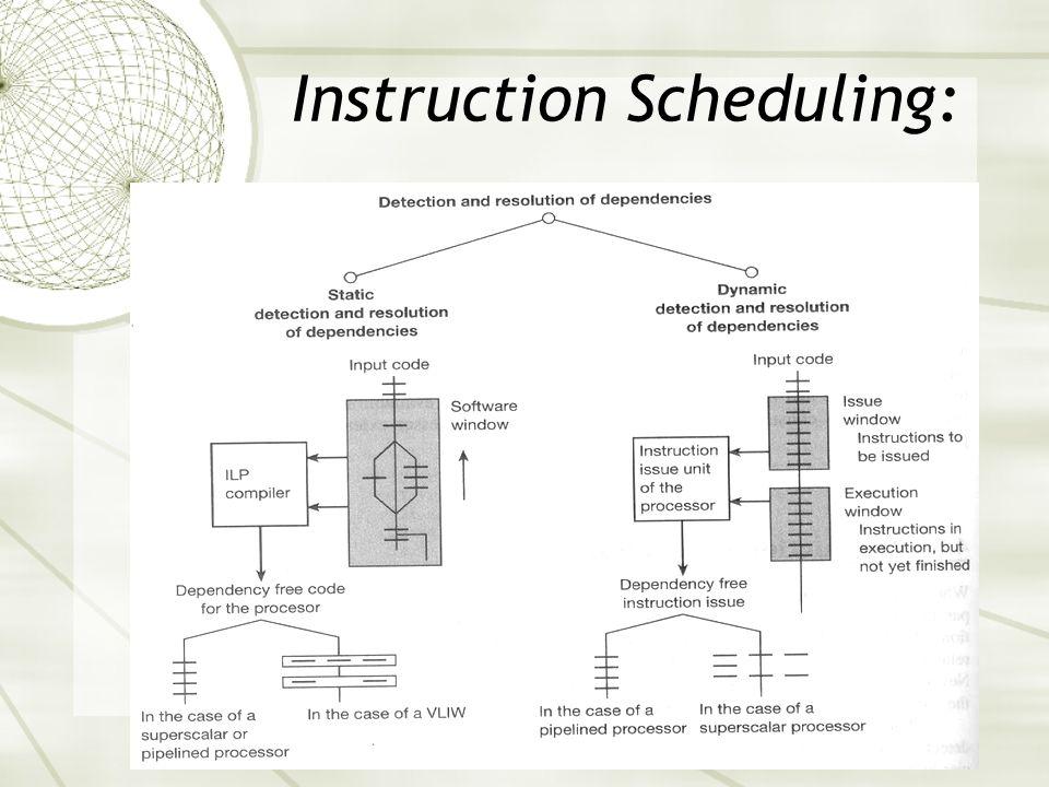 Instruction Scheduling: