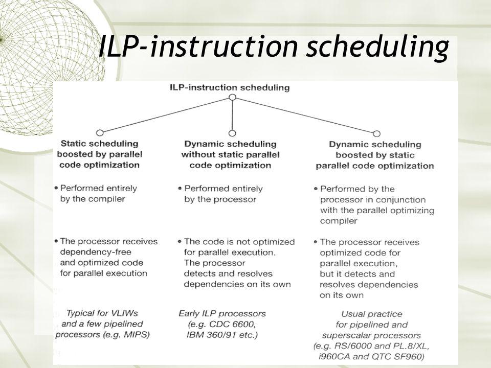 ILP-instruction scheduling