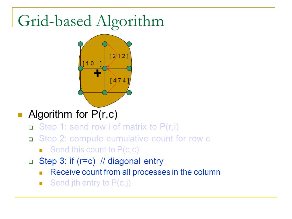 + Grid-based Algorithm Algorithm for P(r,c)  Step 1: send row i of matrix to P(r,i)  Step 2: compute cumulative count for row c Send this count to P