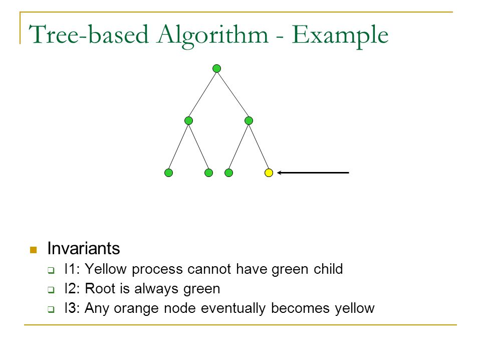 Tree-based Algorithm - Example Invariants  I1: Yellow process cannot have green child  I2: Root is always green  I3: Any orange node eventually bec