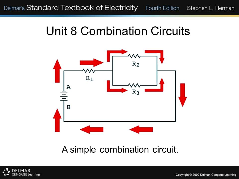 Unit 8 Combination Circuits Series Circuit Rules 1.The current is the same at any point in the circuit.
