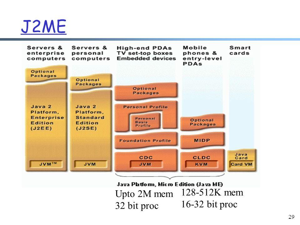 29 J2ME 128-512K mem 16-32 bit proc Upto 2M mem 32 bit proc