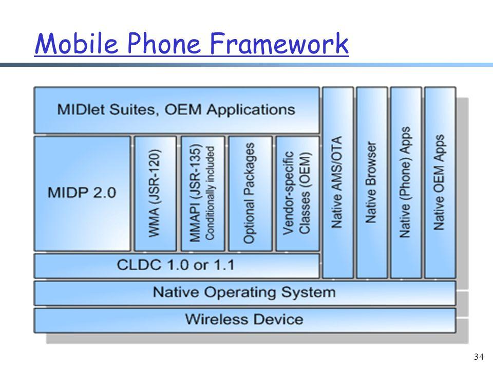 34 Mobile Phone Framework