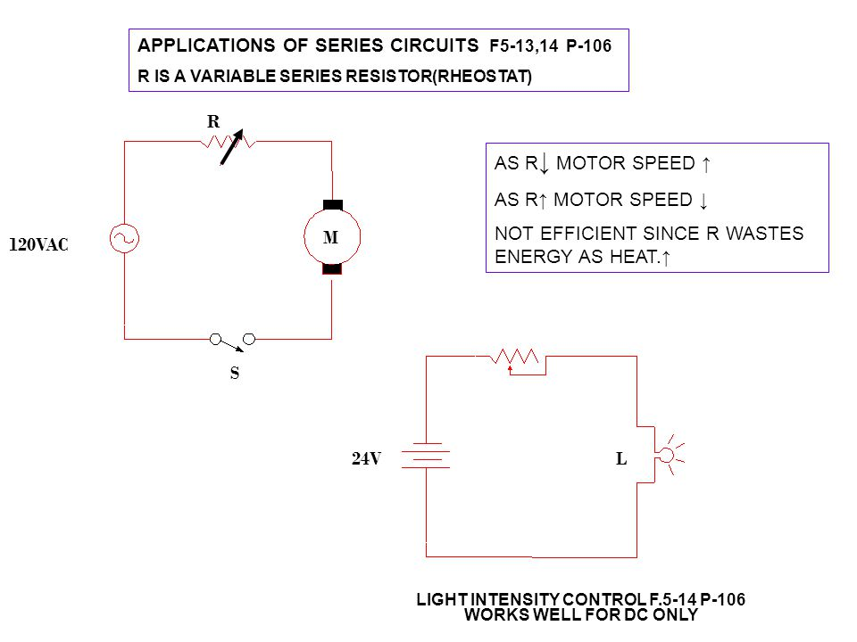APPLICATIONS OF SERIES CIRCUITS F5-13,14 P-106 R IS A VARIABLE SERIES RESISTOR(RHEOSTAT) AS R ↓ MOTOR SPEED ↑ AS R↑ MOTOR SPEED ↓ NOT EFFICIENT SINCE