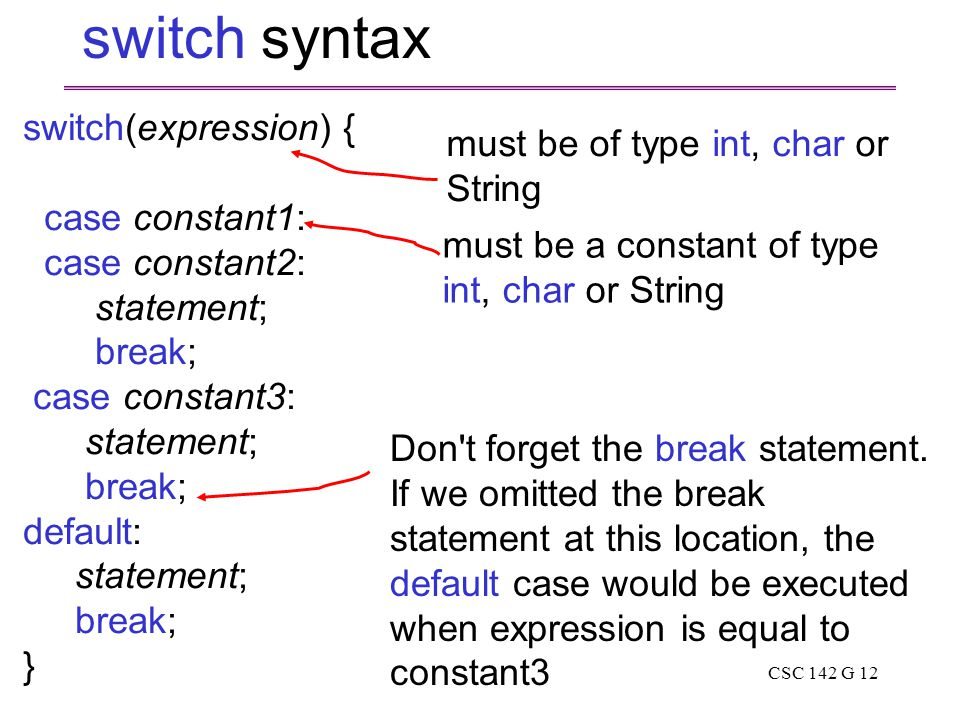 CSC 142 G 12 switch syntax switch(expression) { case constant1: case constant2: statement; break; case constant3: statement; break; default: statement; break; } must be of type int, char or String must be a constant of type int, char or String Don t forget the break statement.