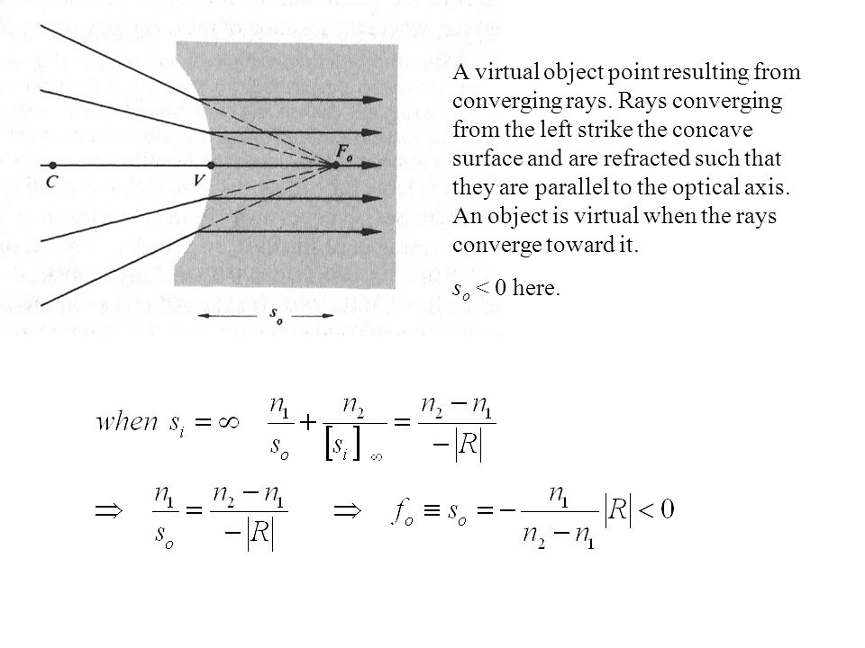A virtual object point resulting from converging rays.